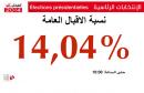pourcentage-electeurs-tunisie-640x405