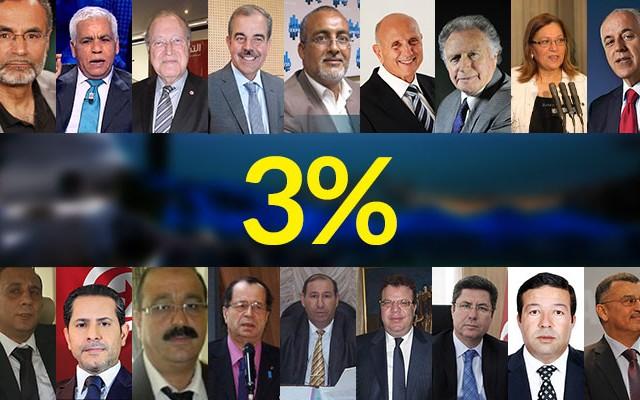 tunisie-almasdar-elections2014-tnPrez20141