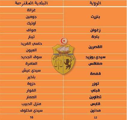 قائمة البلديات الجديدة 06-03-2015