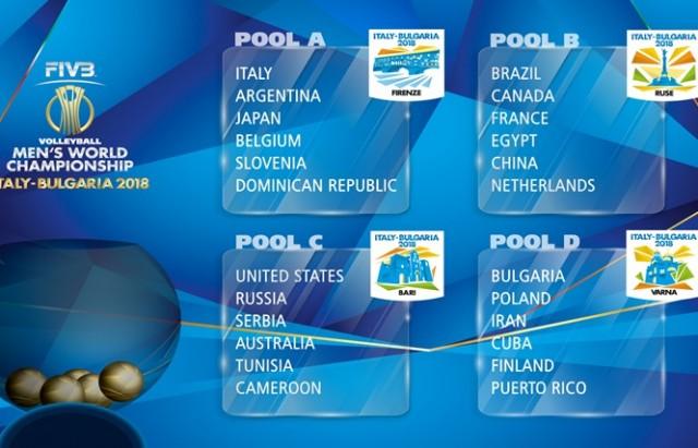Championnat du monde de volleyball