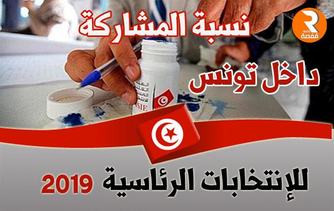 نسبة المشاركة داخل تونس (1)